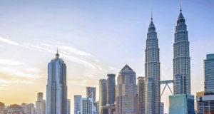 Top Shopping Areas In Kuala Lumpur, Malaysia