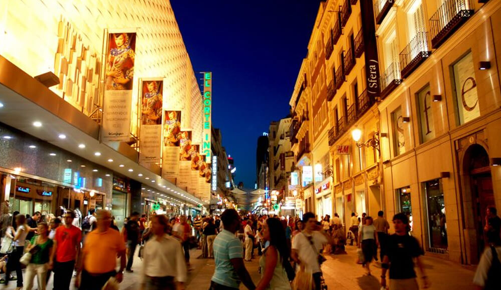 Top Shopping Areas In Madrid, Spain