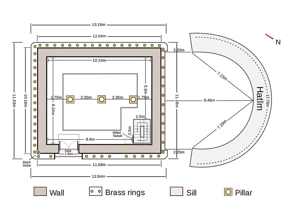 Original Shape of Kaaba