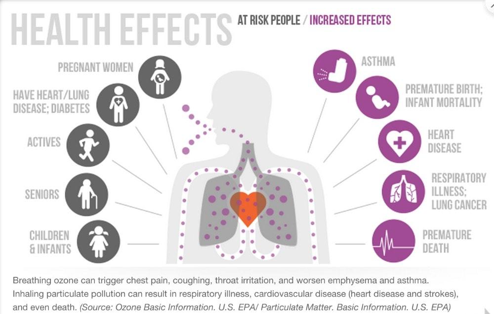 air health yugo.pk